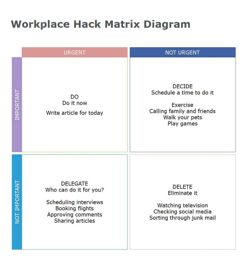 Matrix Diagram Example