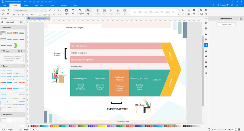customize a value chain analysis diagram in EdrawMax