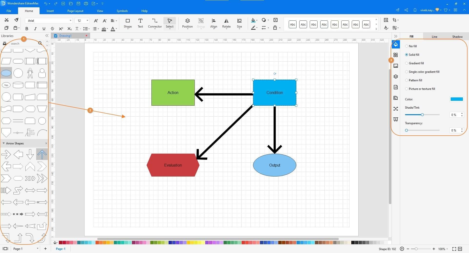 Edit Influence Diagram