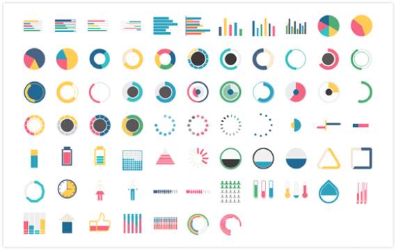 Various and Useful Infographic Charts