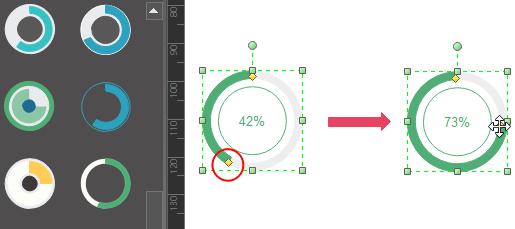 Los gráficos pueden ser modificados