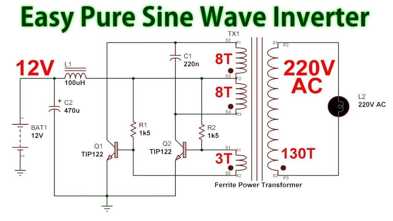 Sine Wave Inverters