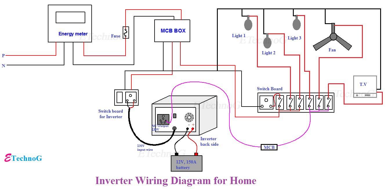inverter wiring diagram for home