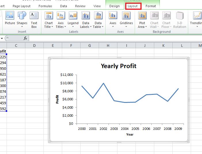 modify your line graph