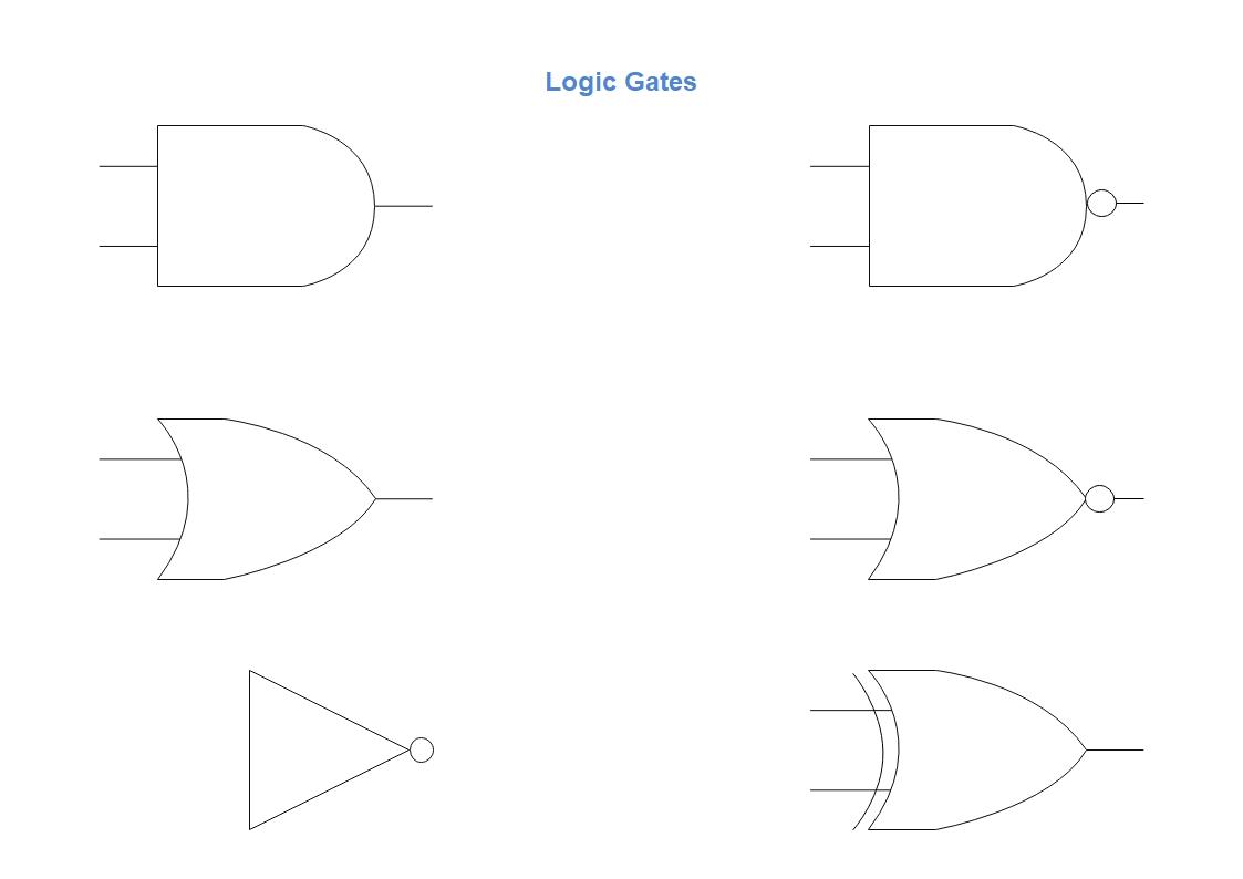 Symbols and Icons of Logic Diagram