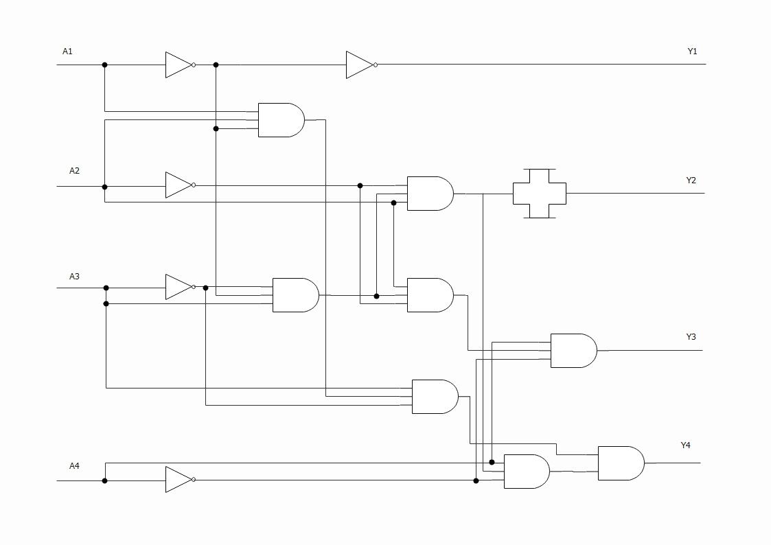 a complex digital circuit
