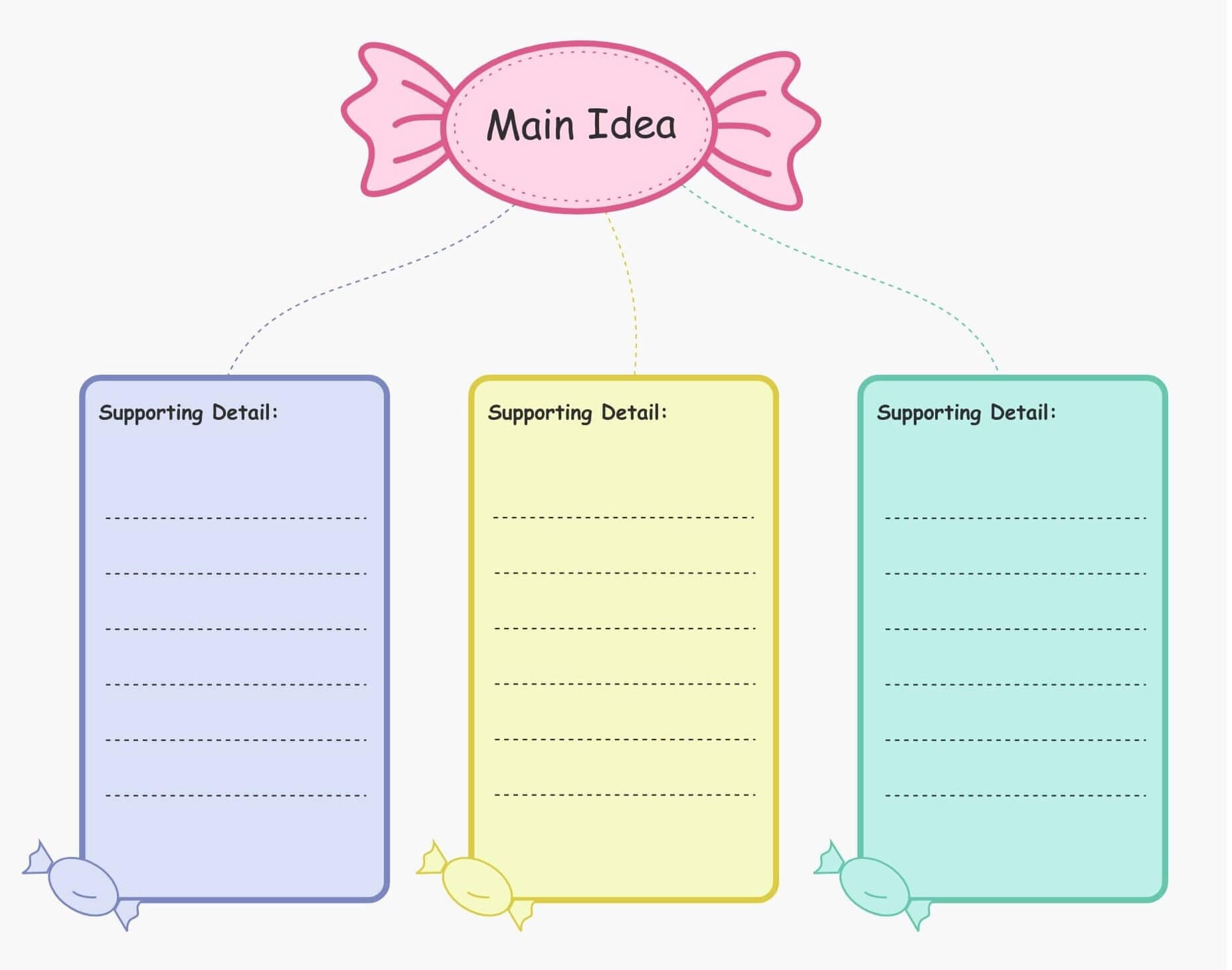 Main Idea and Details Chart Template