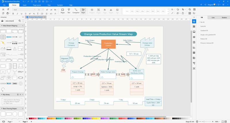 hacer mapas de flujo de valor en EdrawMax