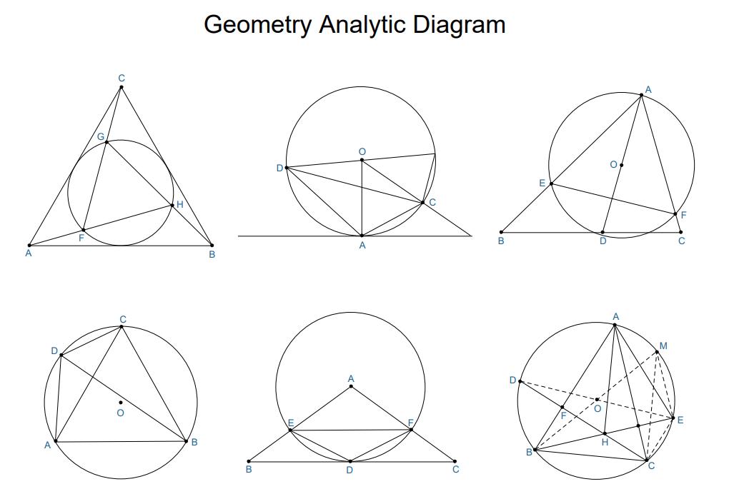 Geometry Analytic Diagram
