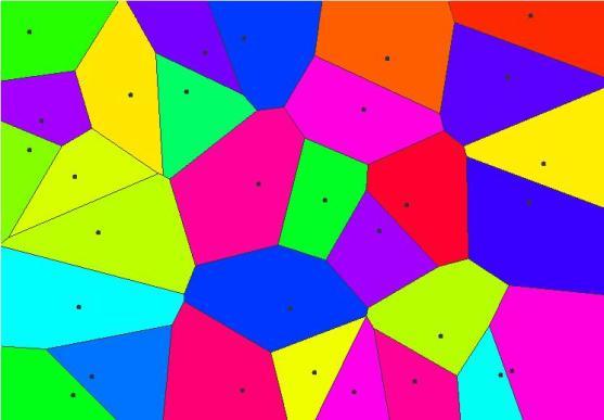 Voronoi Diagram