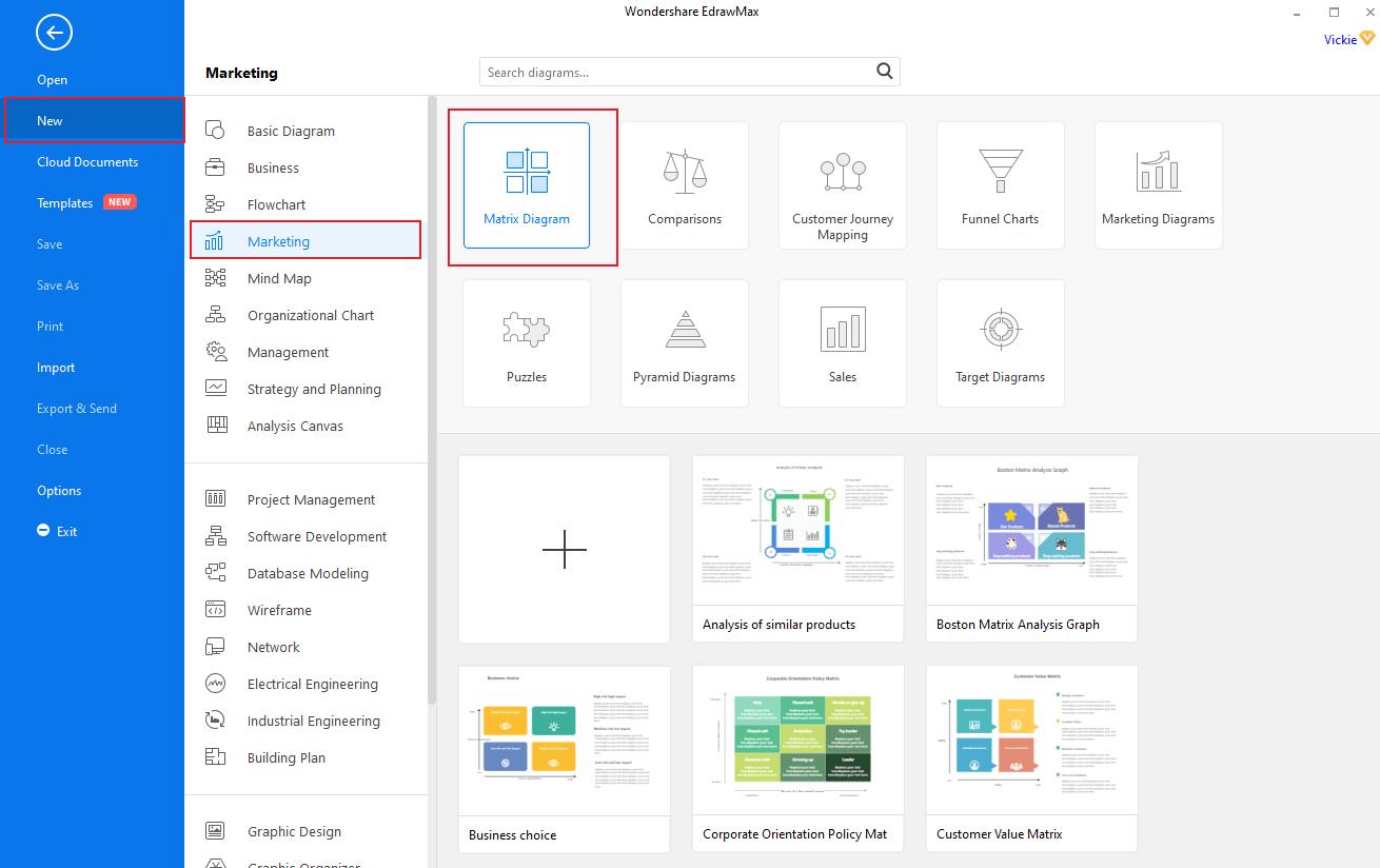 Select matrix diagram