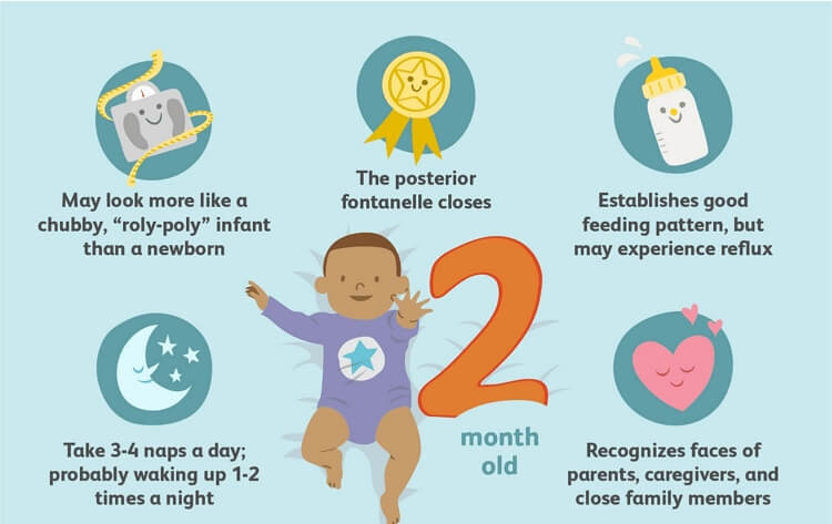 2-Months Old Baby Milestones Chart Template