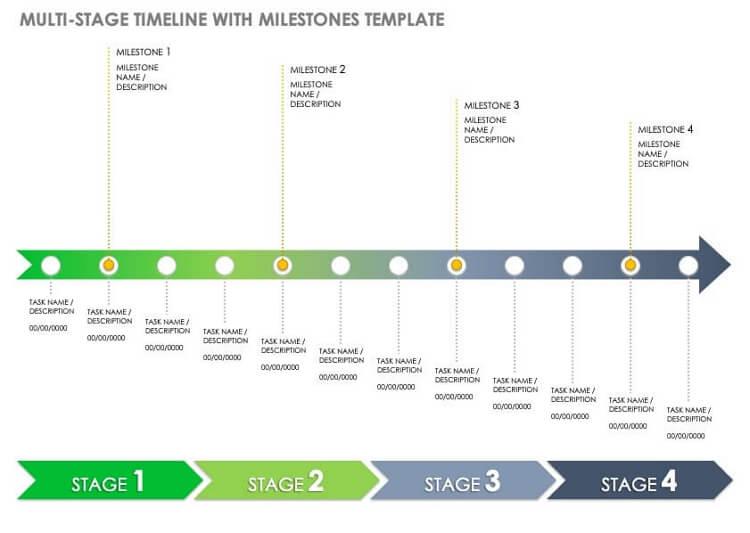 Multi-Stage Timeline Template