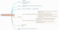 Personal Resume Mind Map