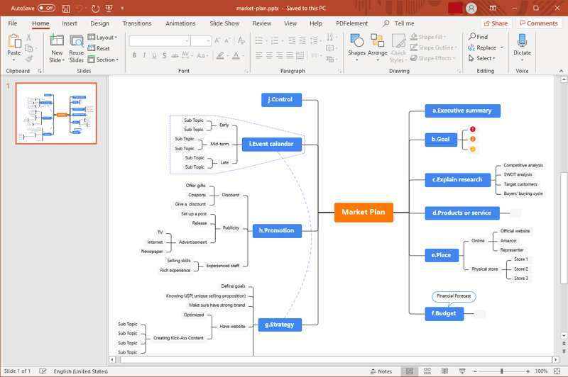 export the mind map to Powerpoint