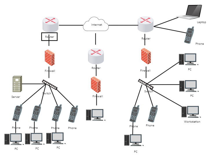 Firewall Network Diagram Example