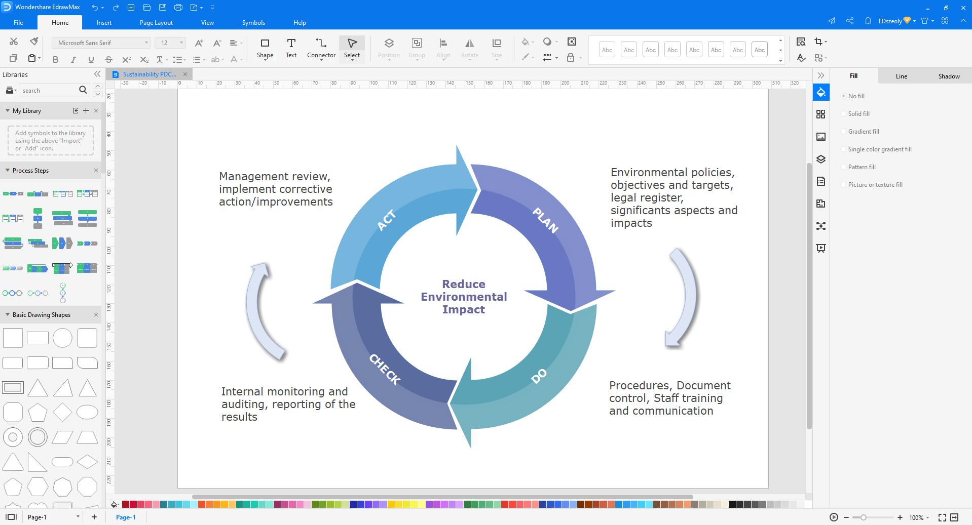 Customize PDCA diagram