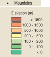 Elevation and Height