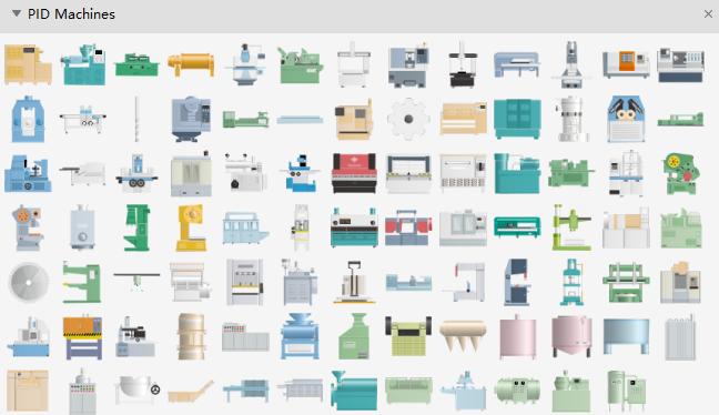 PID Machine Symbols