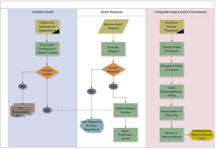 flowchart-process-5