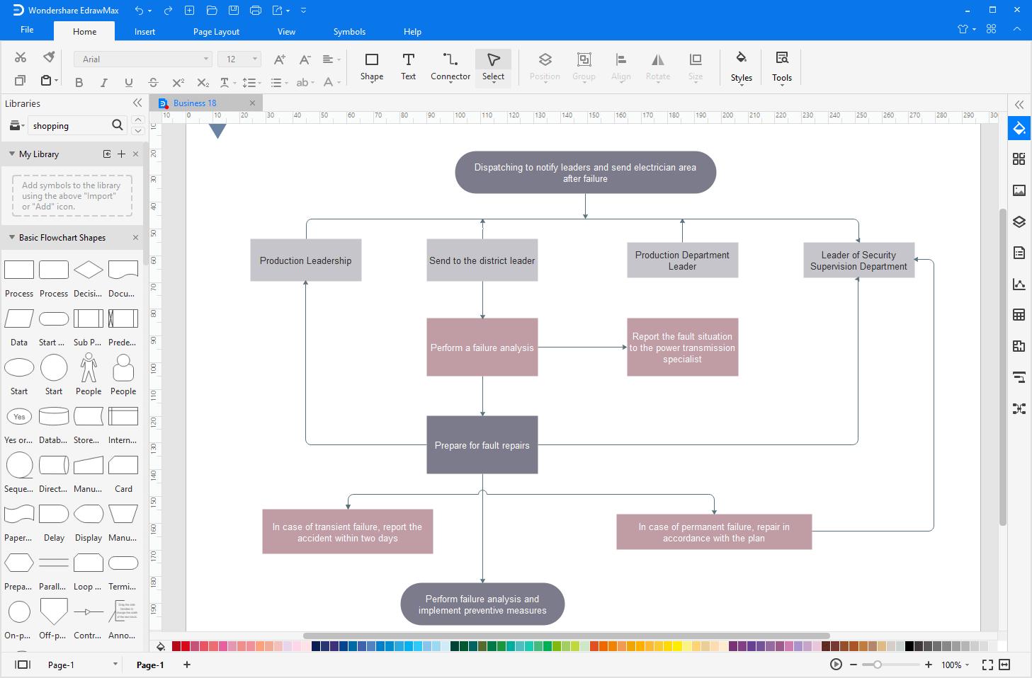 Quality Control Process Flowchart Software