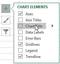 adjust or remove the chart title
