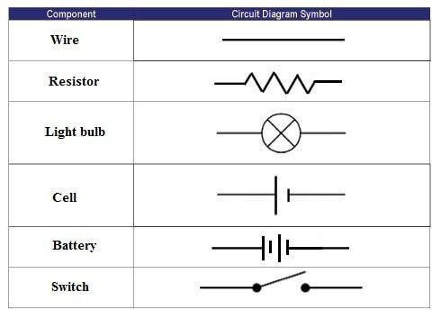 circuit diagram symbol