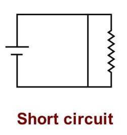short circuit diagram