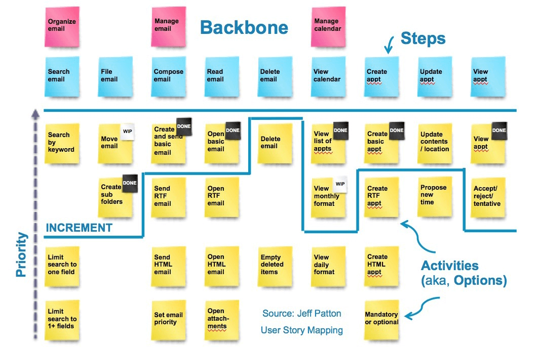 story-map-1