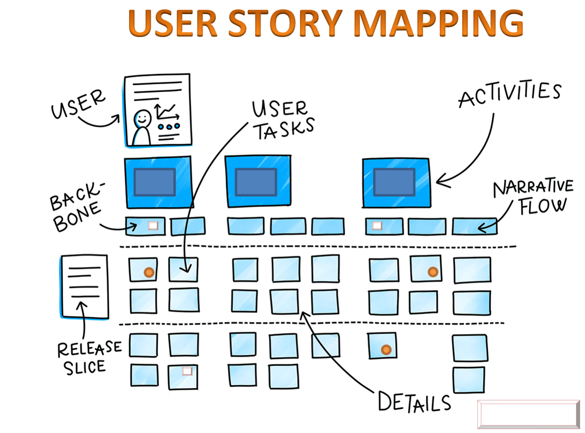 story-map-2