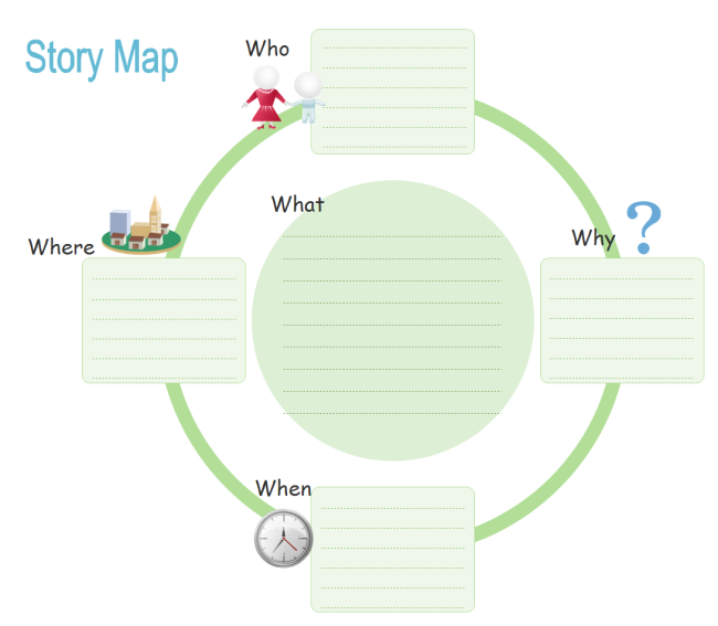 story-map-6