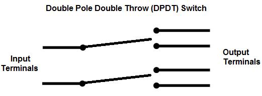 DPDT (double pole double throw)
