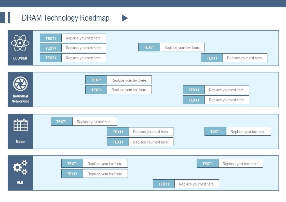 DRAM Technology Roadmap
