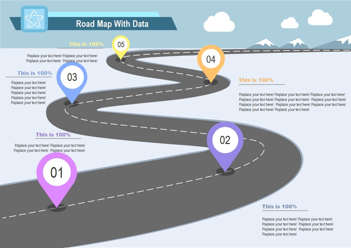 Roadmap With Data