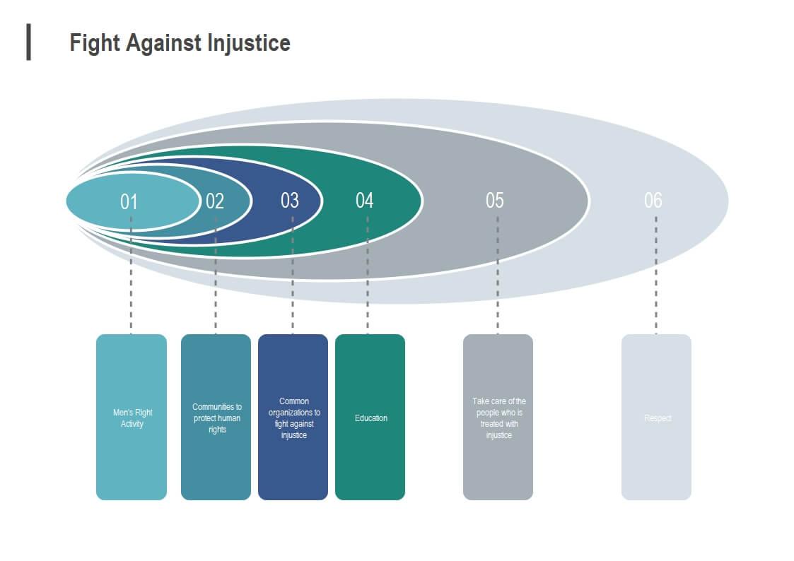 Fight Against Injustice Venn Diagram