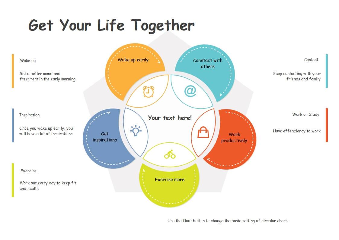 Get Life Together Venn Diagram
