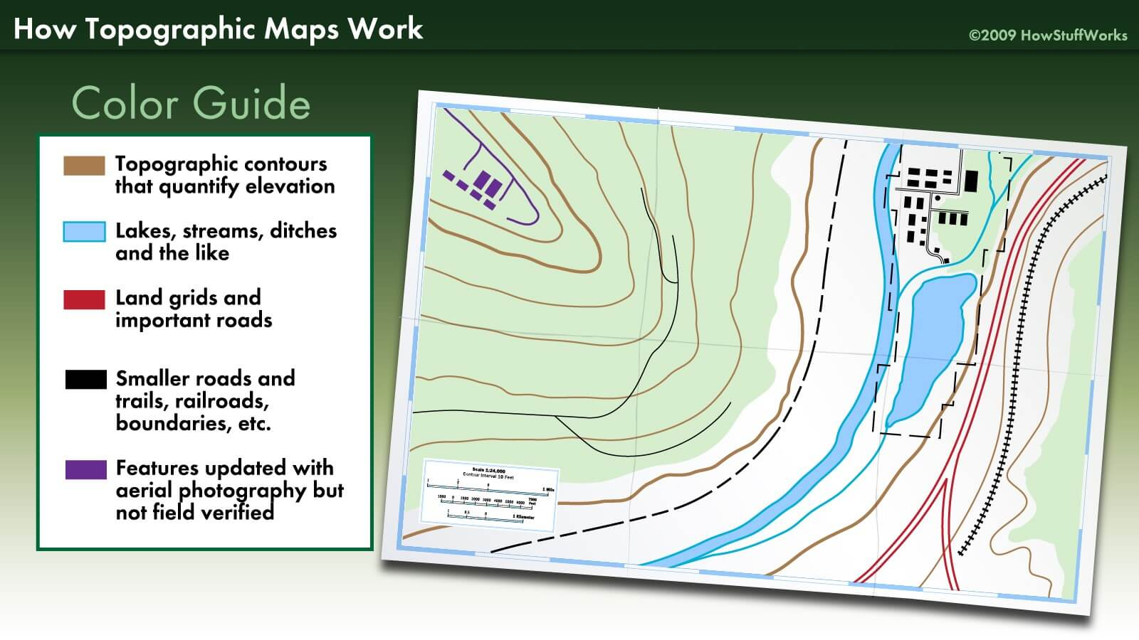 The Importance of Topographic Maps