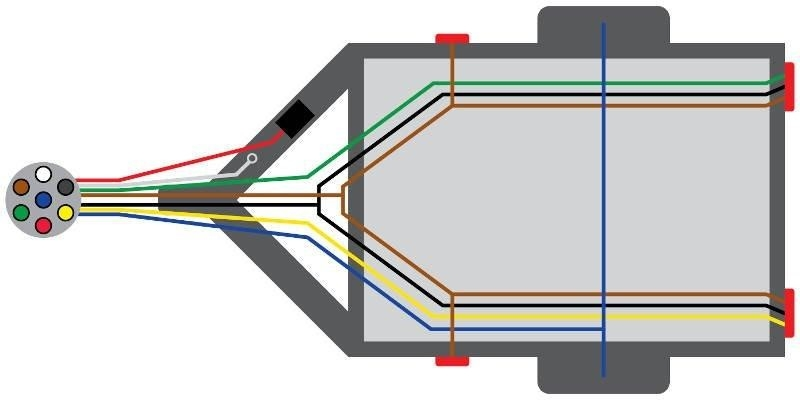 7-Pin Trailer Wiring Diagram with a Round Prong