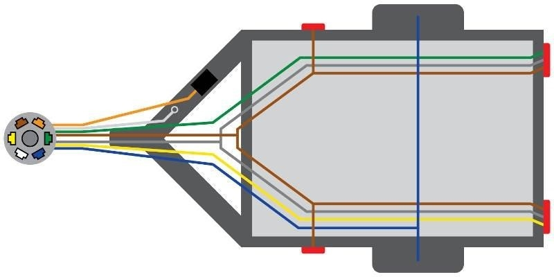 7-Pin Trailer Diagram for RV Blade with SAE Configuration