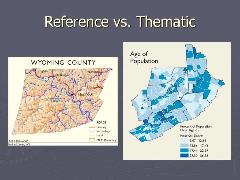 reference vs thematic