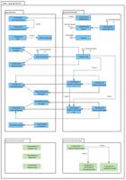 Java Servlet API UML Package Diagram