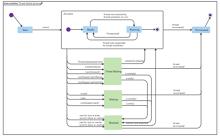 Java Thread UML State Diagram