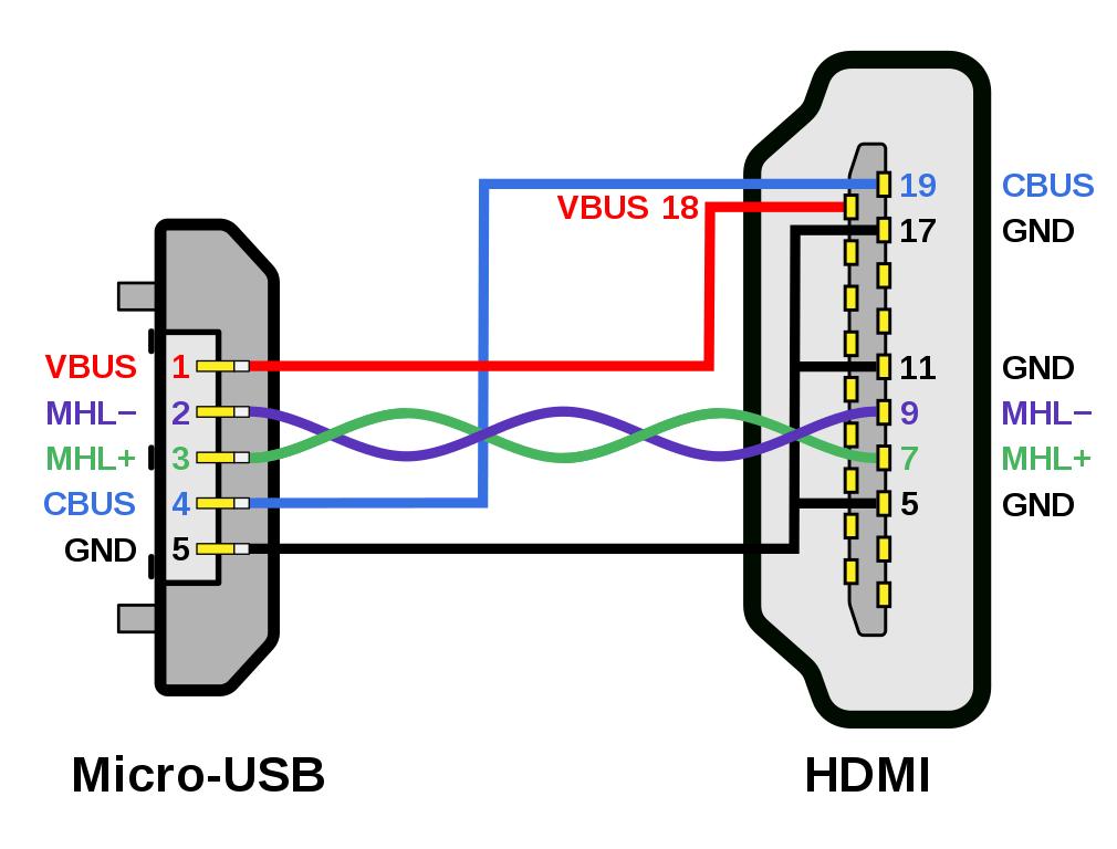 usb wiring diagram