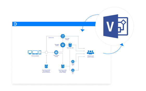 Import/Export Visio Files