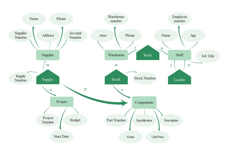 what-is-a-concept-map-3