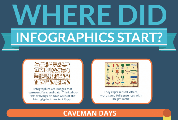 History of Infographics-1