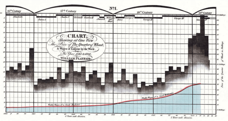 History of Infographics-2
