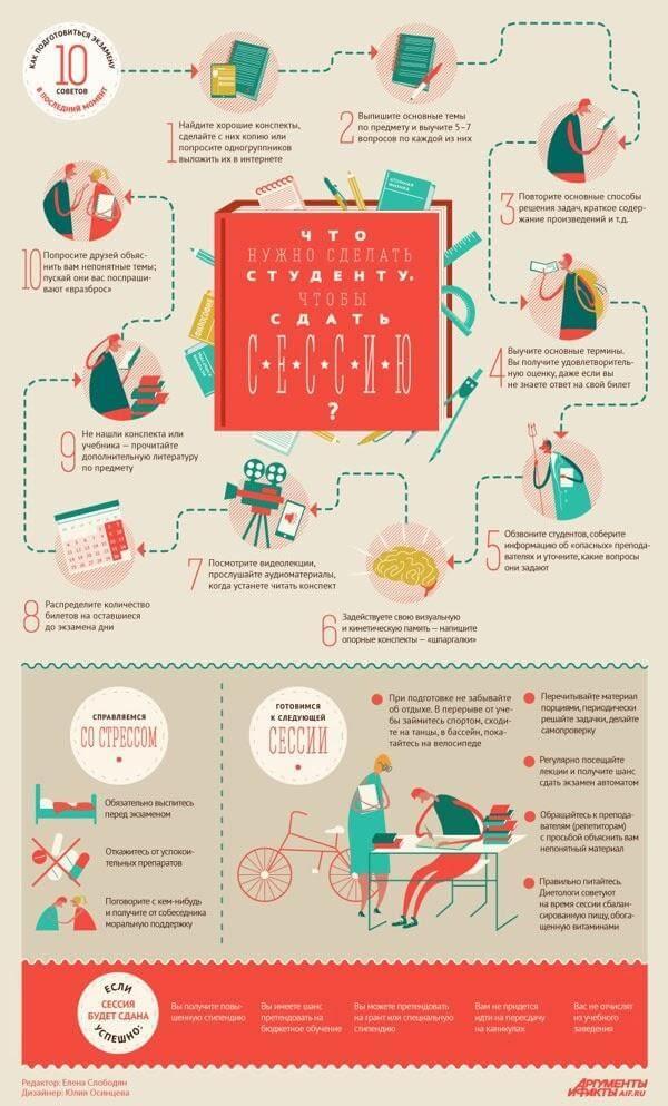 Information Design Infographics