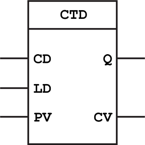 Down Counter (CTD)