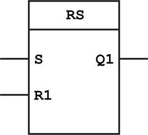 Reset/Set